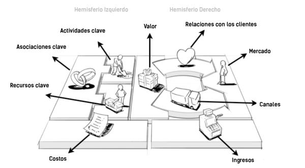 lienzo_canvas_como_de_-hacer_un_emprendimiento